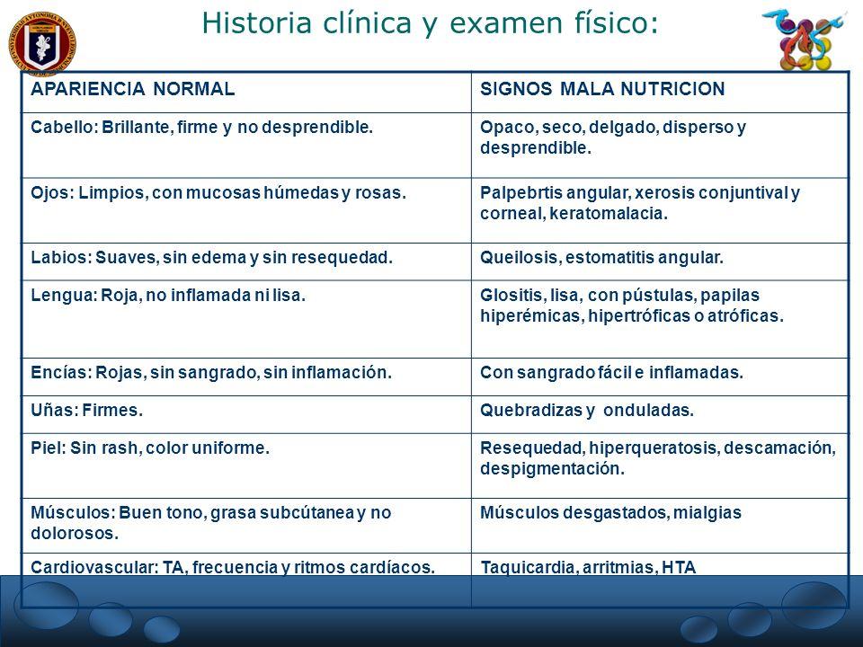 Historia clínica y examen físico: