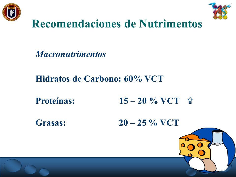 Recomendaciones de Nutrimentos