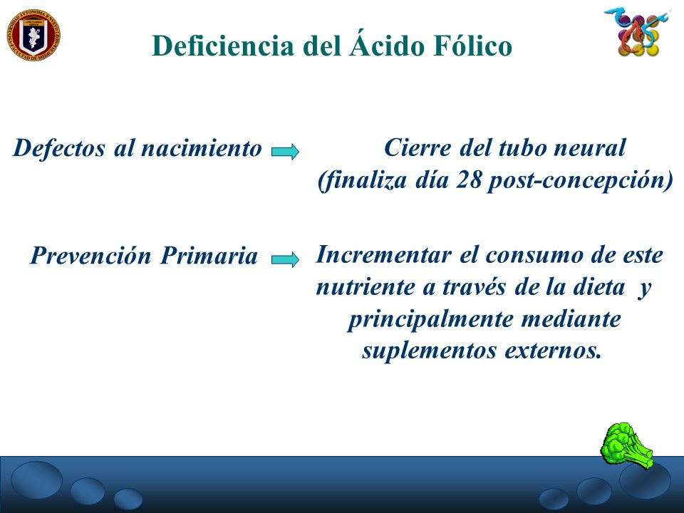 Deficiencia del Ácido Fólico