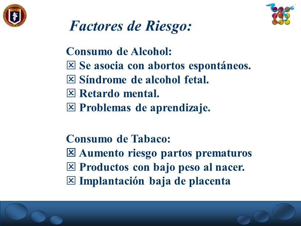 Factores de Riesgo: Consumo de Alcohol: