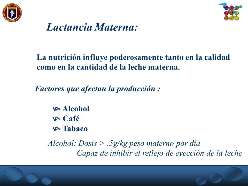 Lactancia Materna: La nutrición influye poderosamente tanto en la calidad. como en la cantidad de la leche materna.