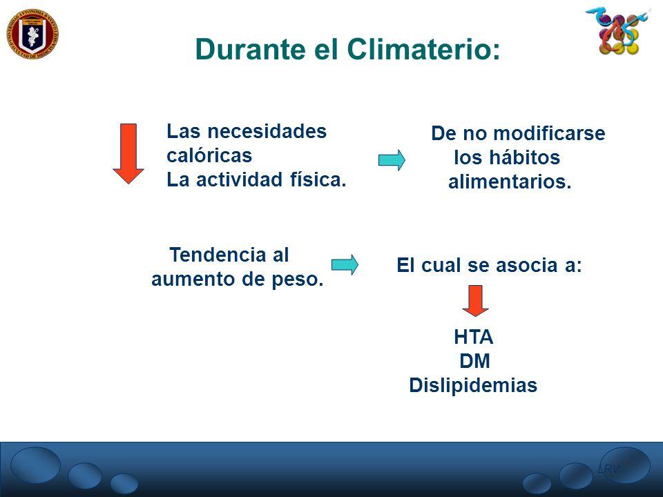 Durante el Climaterio: