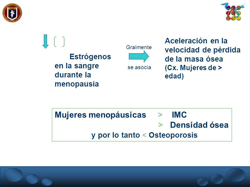 Mujeres menopáusicas > IMC > Densidad ósea