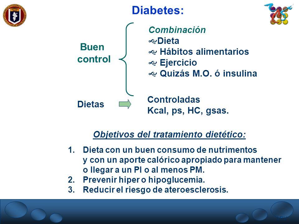 Diabetes: Buen control Combinación Dieta Hábitos alimentarios