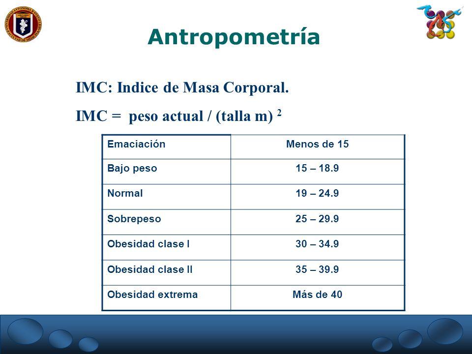 Antropometría IMC: Indice de Masa Corporal.