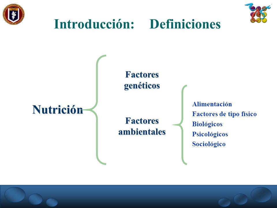 Introducción: Definiciones