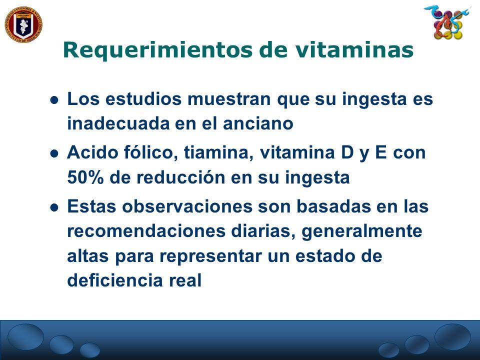 Requerimientos de vitaminas