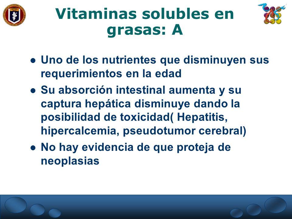 Vitaminas solubles en grasas: A