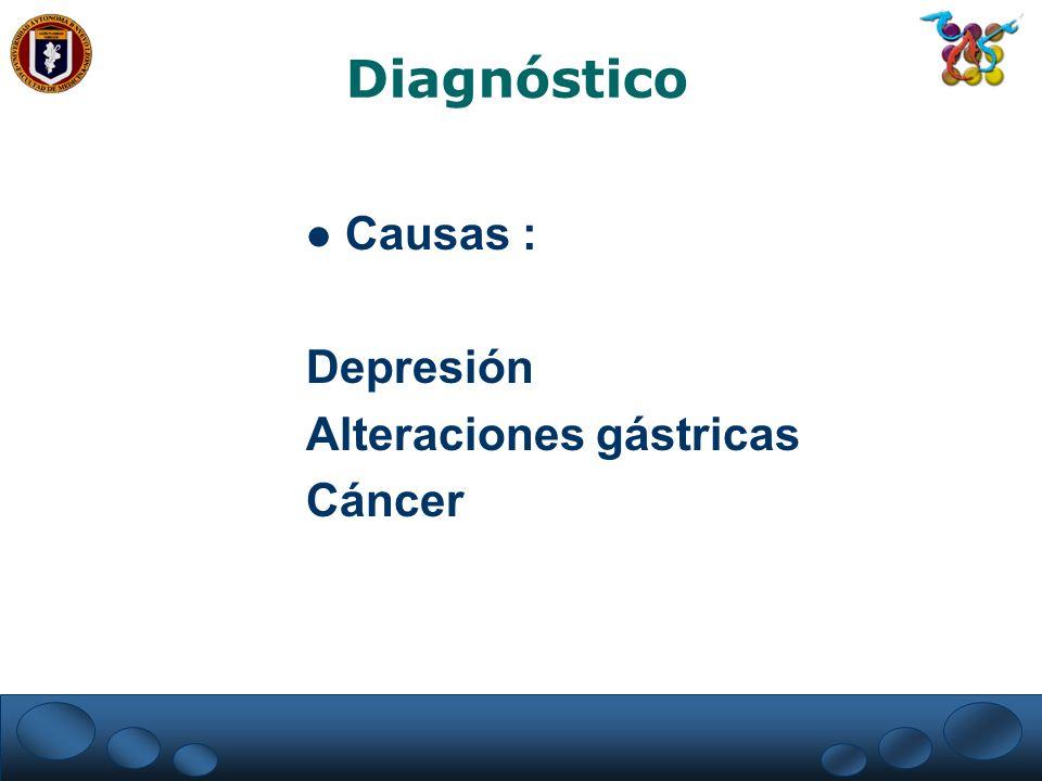 Diagnóstico Causas : Depresión Alteraciones gástricas Cáncer
