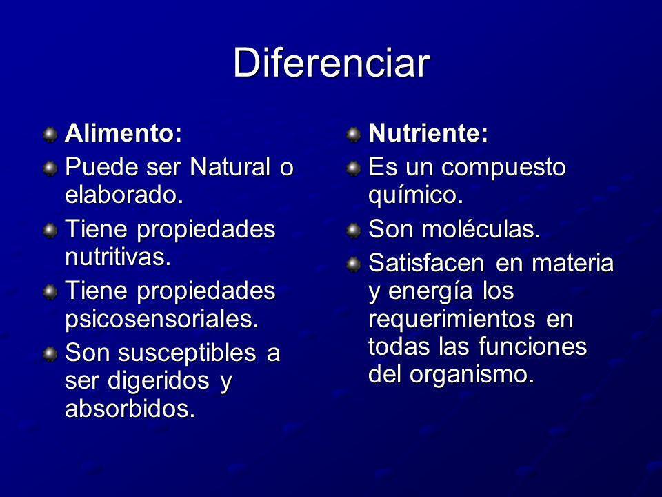Diferenciar Alimento: Puede ser Natural o elaborado.