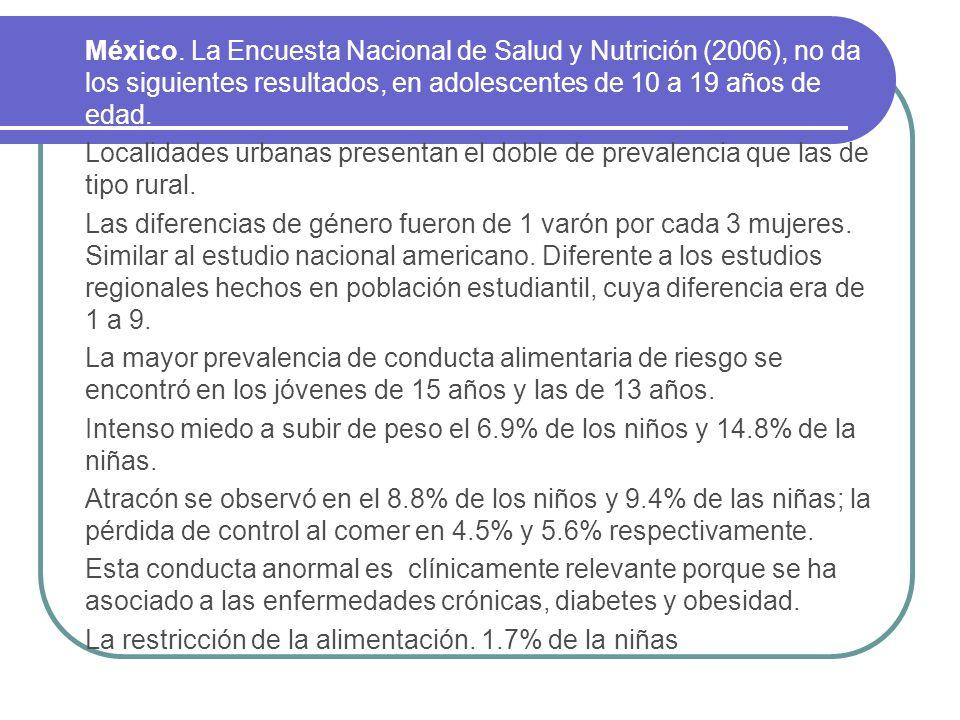 México. La Encuesta Nacional de Salud y Nutrición (2006), no da los siguientes resultados, en adolescentes de 10 a 19 años de edad.