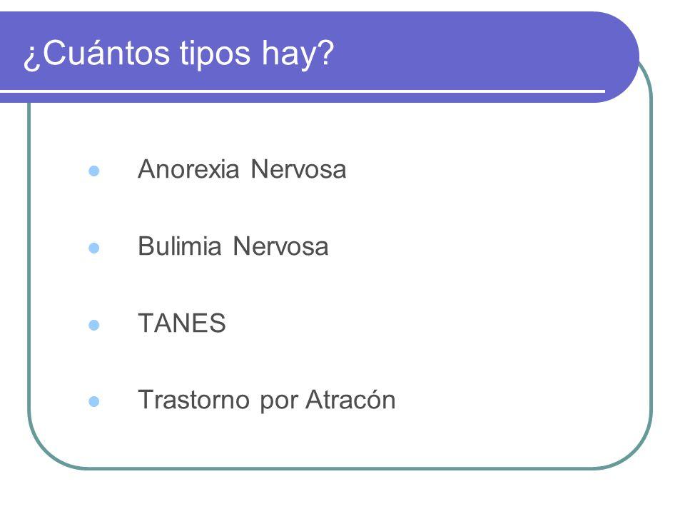 ¿Cuántos tipos hay Anorexia Nervosa Bulimia Nervosa TANES