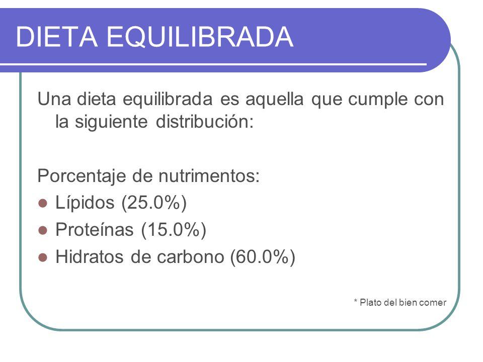 DIETA EQUILIBRADA Una dieta equilibrada es aquella que cumple con la siguiente distribución: Porcentaje de nutrimentos: