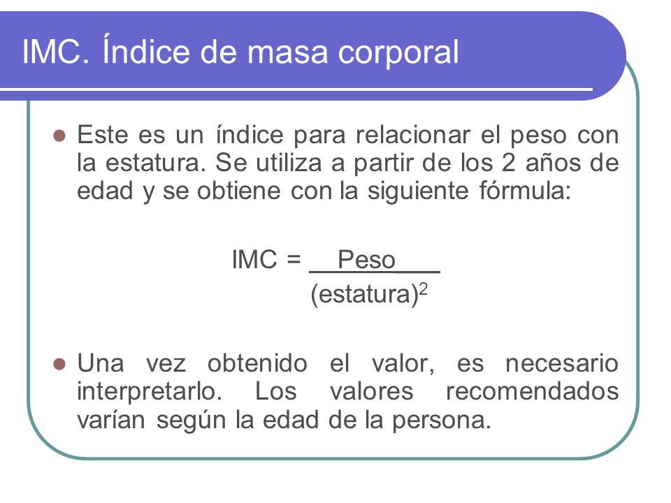 IMC. Índice de masa corporal