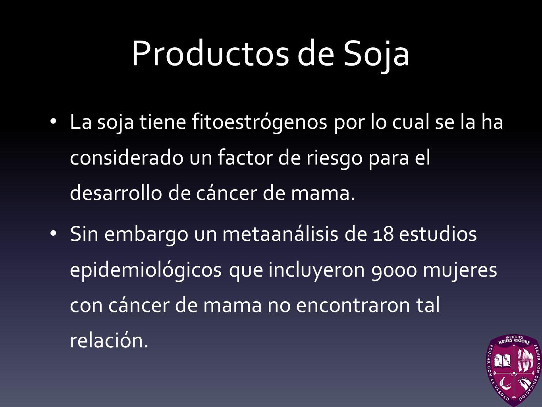 Productos de Soja La soja tiene fitoestrógenos por lo cual se la ha considerado un factor de riesgo para el desarrollo de cáncer de mama.