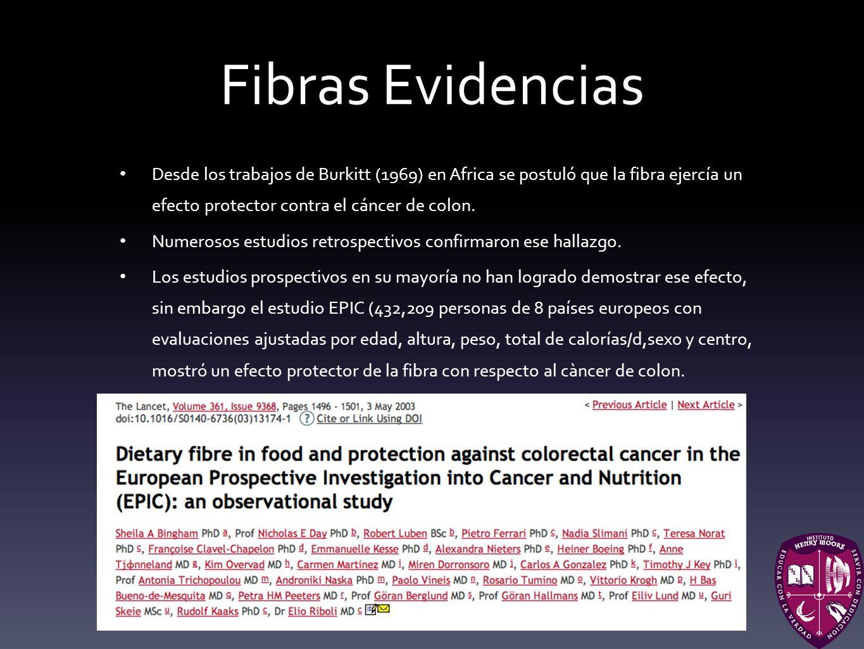 Fibras Evidencias Desde los trabajos de Burkitt (1969) en Africa se postuló que la fibra ejercía un efecto protector contra el cáncer de colon.