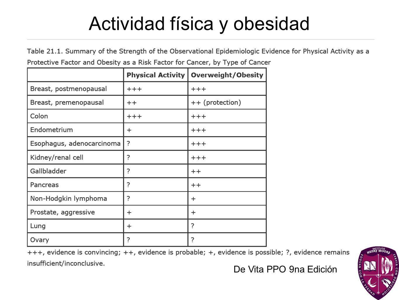 Actividad física y obesidad