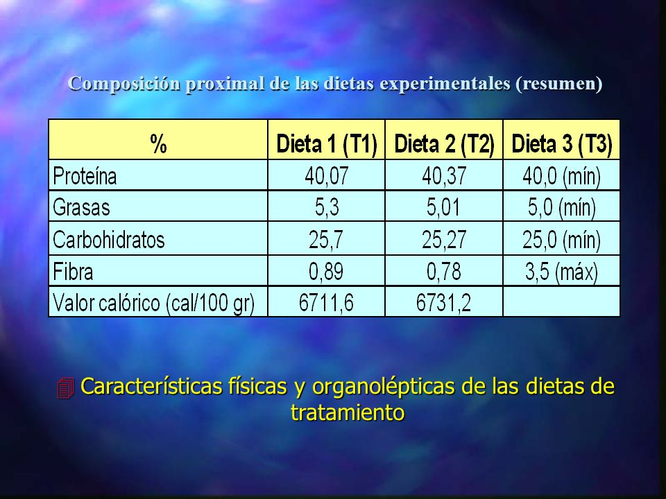 Composición proximal de las dietas experimentales (resumen)
