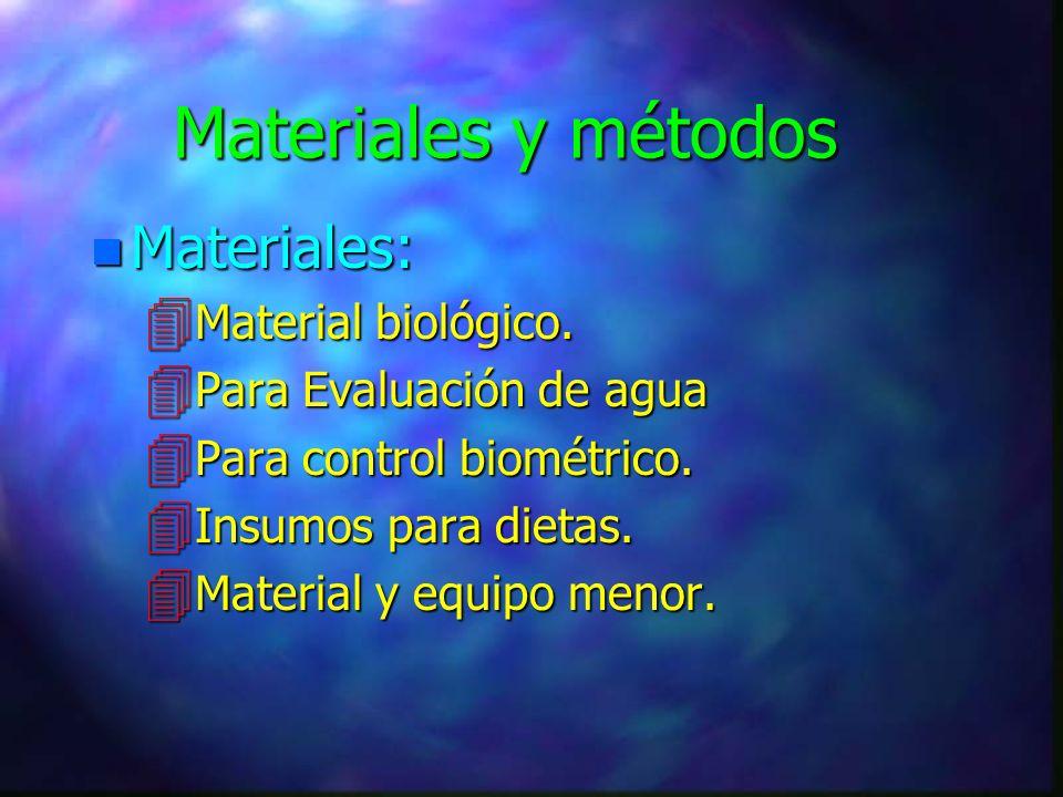 Materiales y métodos Materiales: Material biológico.