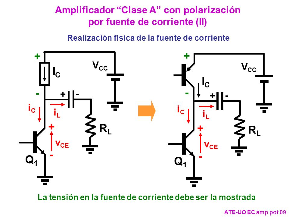 Amplificador Clase A con polarización por fuente de corriente (II)
