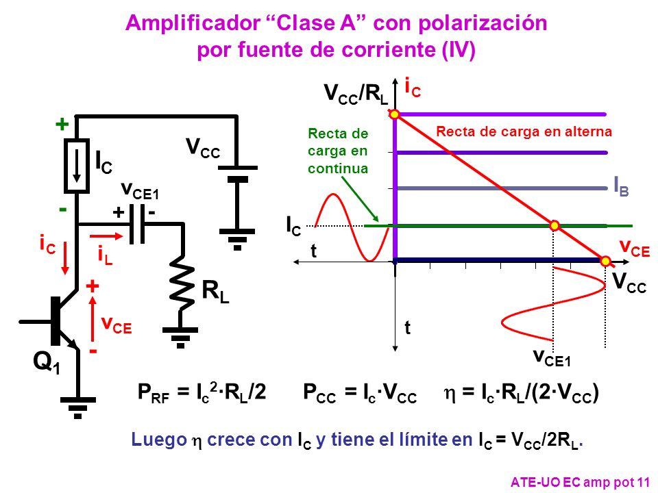 Amplificador Clase A con polarización por fuente de corriente (IV)