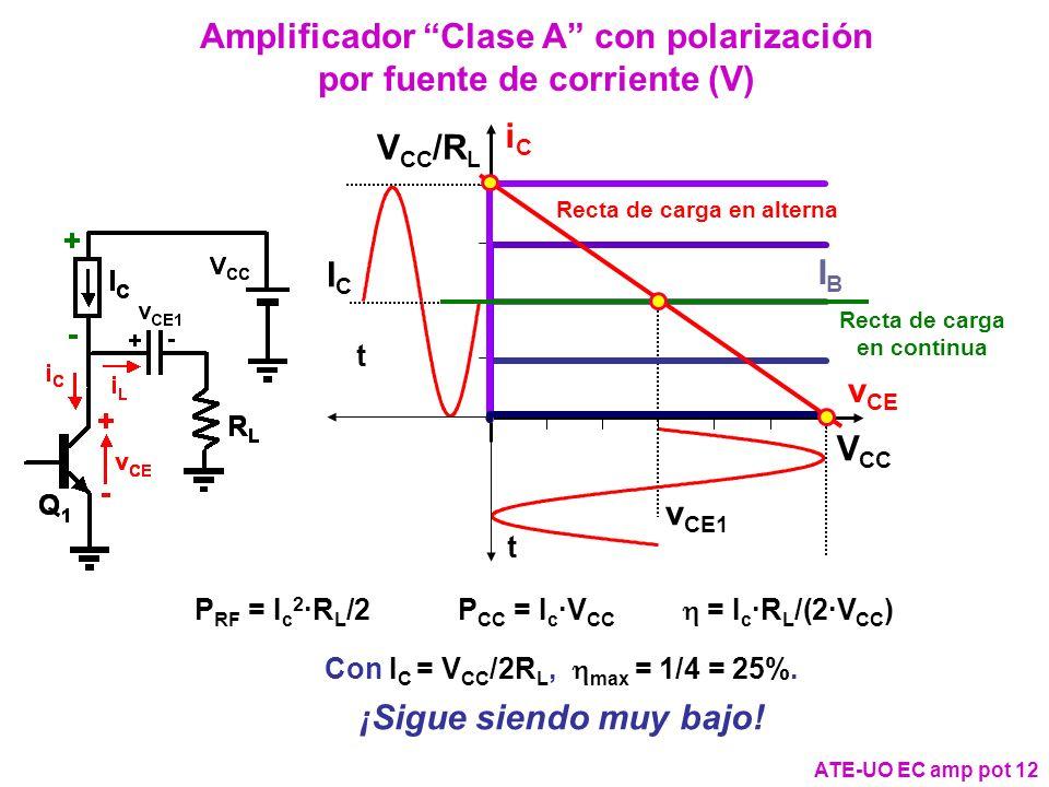 Amplificador Clase A con polarización por fuente de corriente (V)