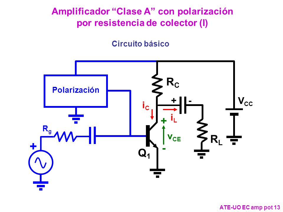 Amplificador Clase A con polarización por resistencia de colector (I)