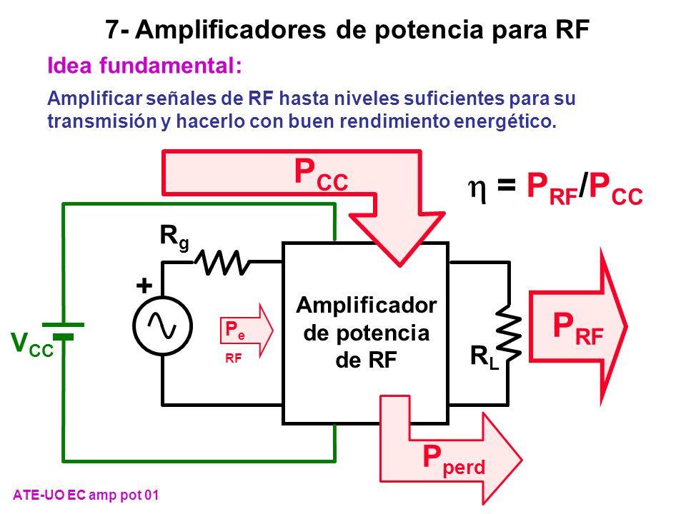 7- Amplificadores de potencia para RF