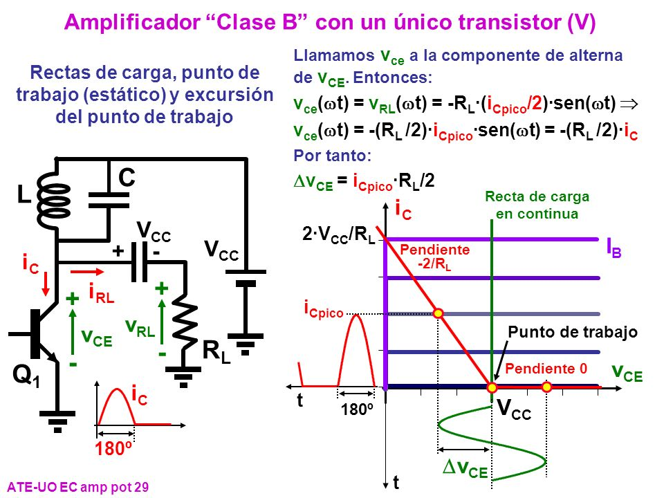 Amplificador Clase B con un único transistor (V)