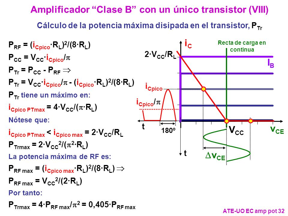 Amplificador Clase B con un único transistor (VIII)