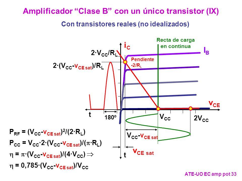 Amplificador Clase B con un único transistor (IX)