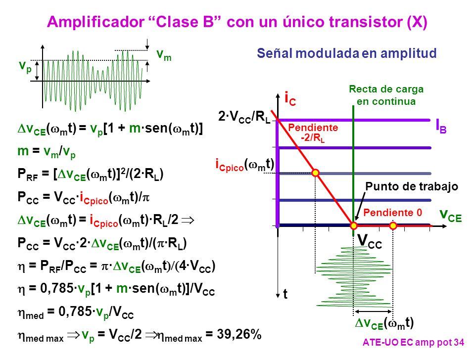 Amplificador Clase B con un único transistor (X)
