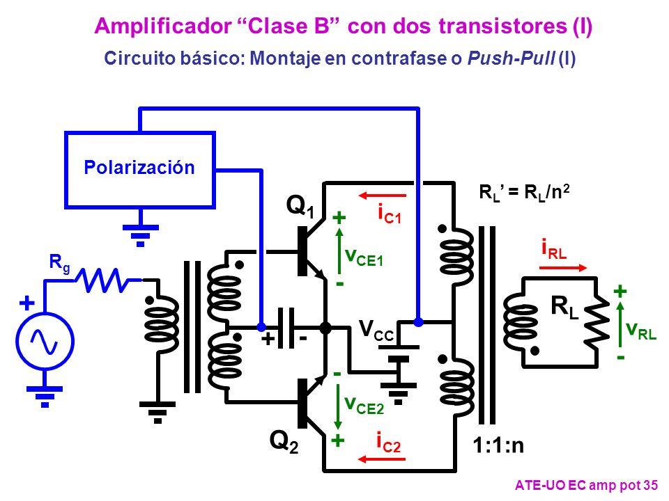 + Q1 + RL - Q2 Amplificador Clase B con dos transistores (I) iC1 iRL