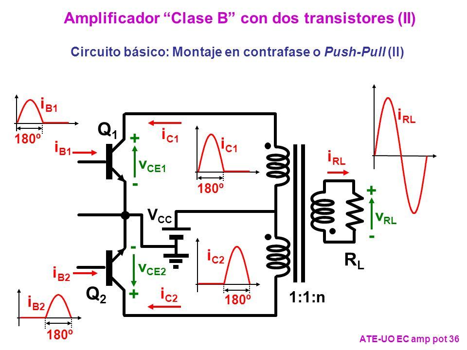 Q1 + - RL Q2 Amplificador Clase B con dos transistores (II) iB1 iRL