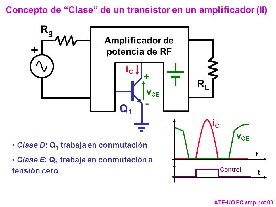 Amplificador de potencia de RF