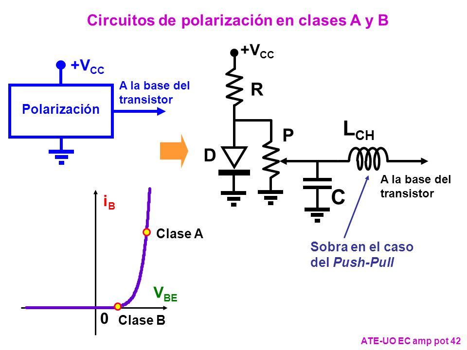 Circuitos de polarización en clases A y B