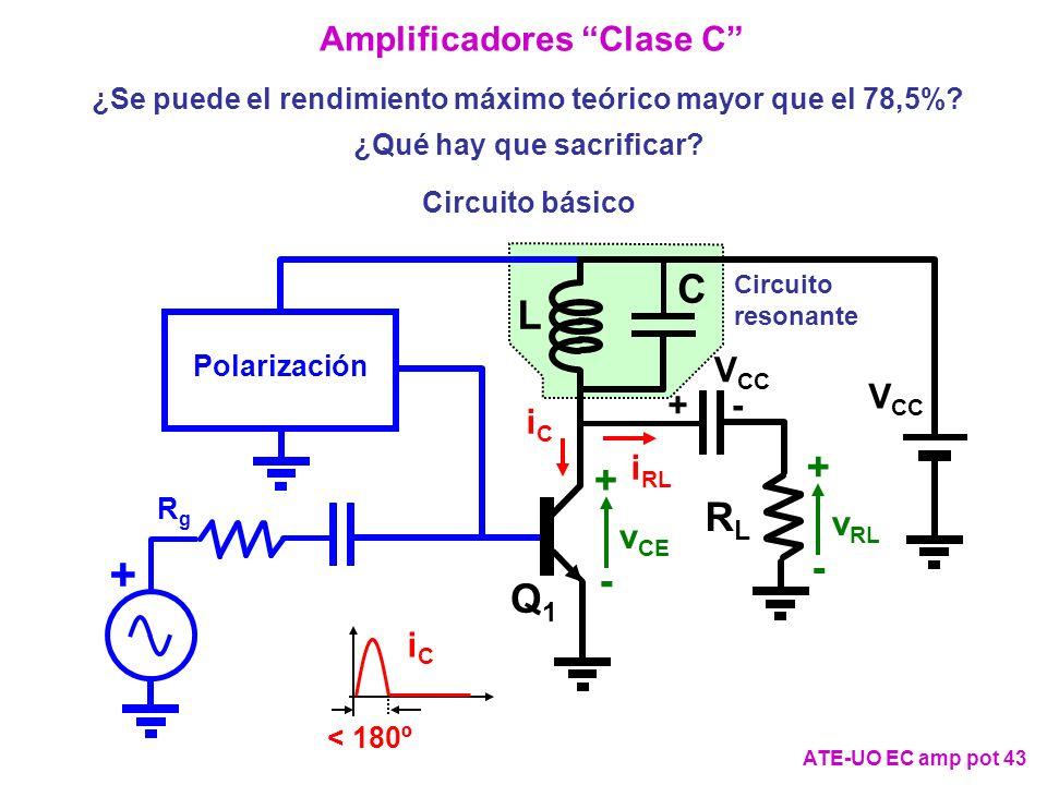 + C L + RL - Q1 Amplificadores Clase C VCC iC iRL vRL vCE iC