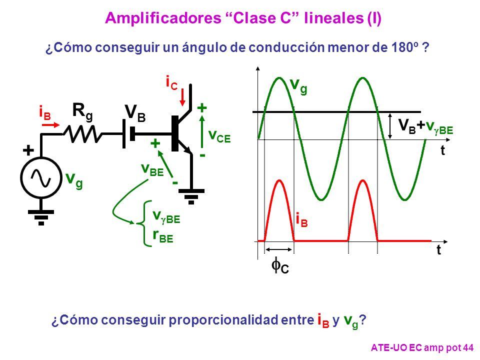 + vg Rg VB - vg fC Amplificadores Clase C lineales (I) iC iB VB+vgBE