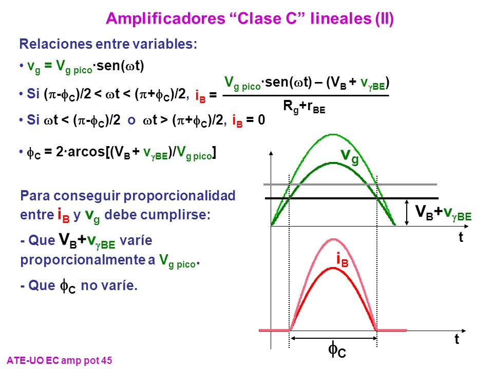 Amplificadores Clase C lineales (II)