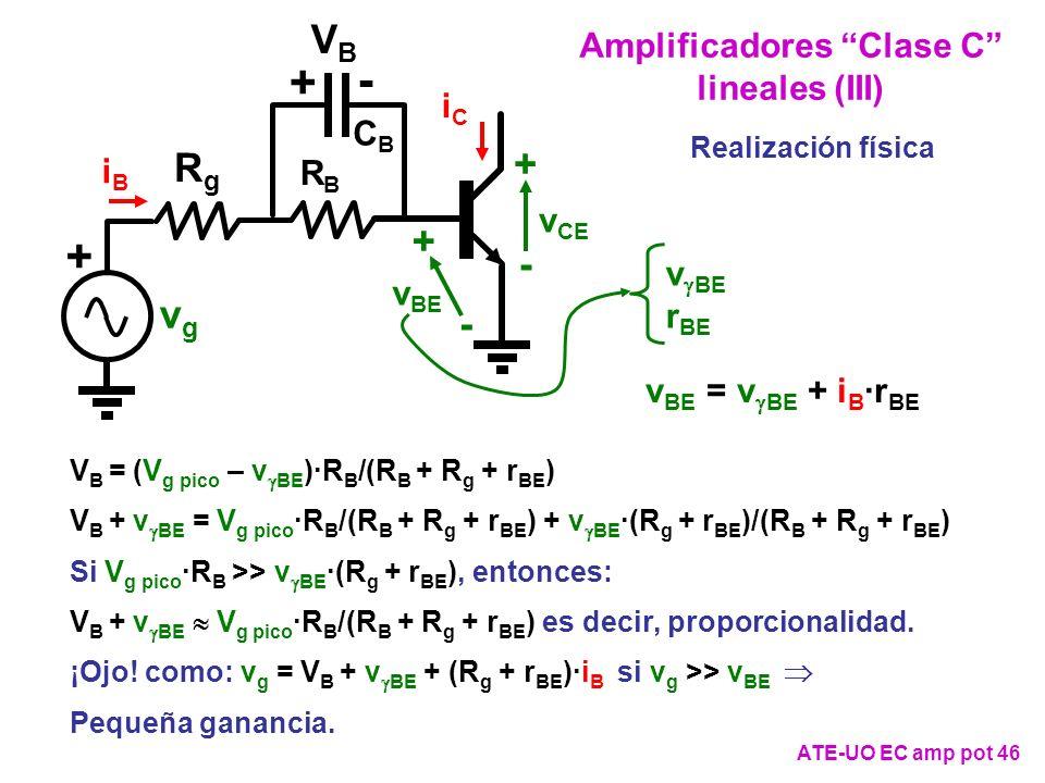 Amplificadores Clase C lineales (III)