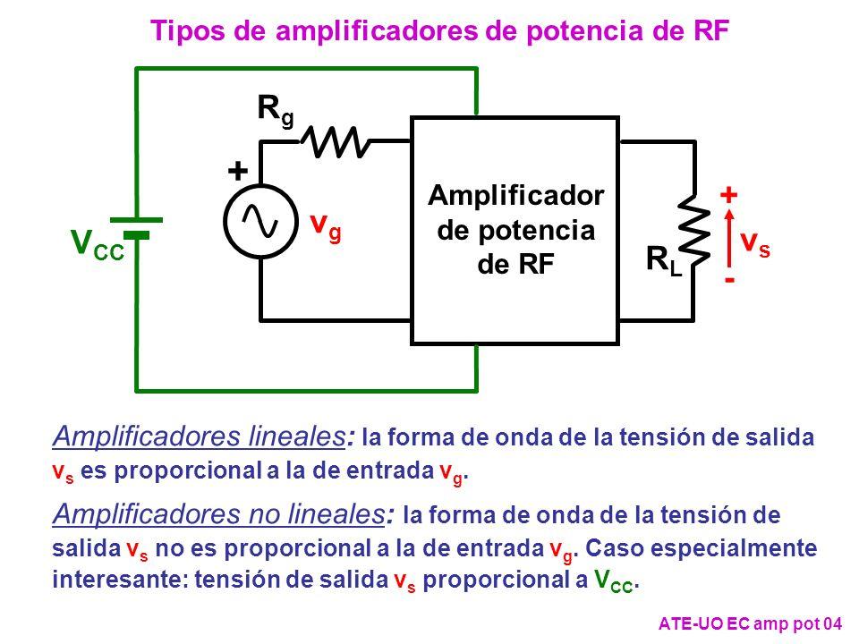 Tipos de amplificadores de potencia de RF