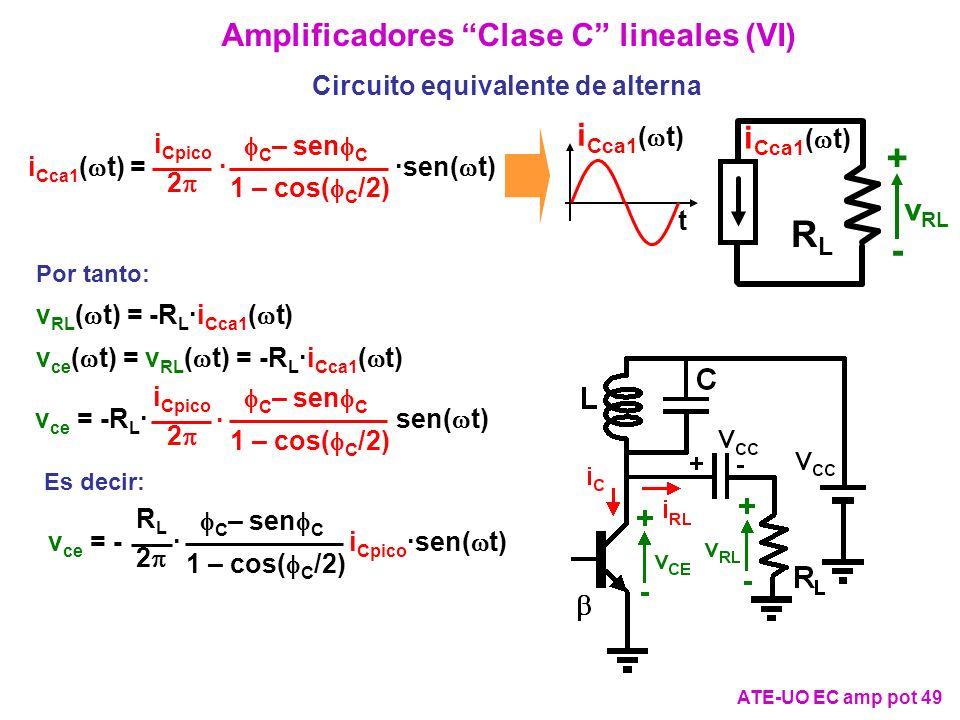 Amplificadores Clase C lineales (VI) Circuito equivalente de alterna