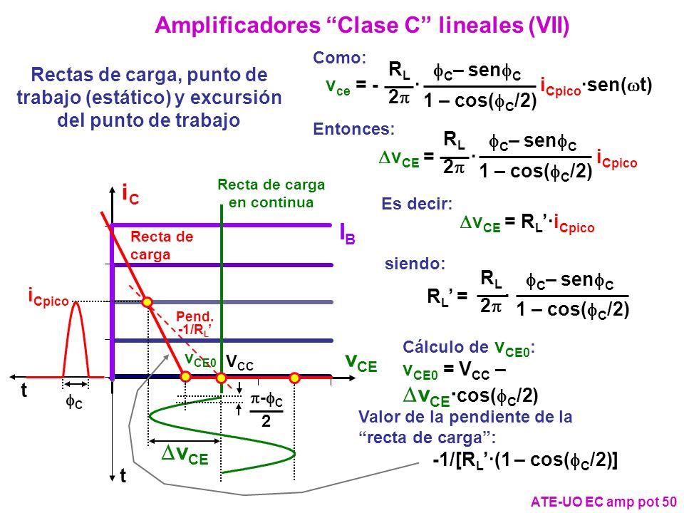 Amplificadores Clase C lineales (VII)