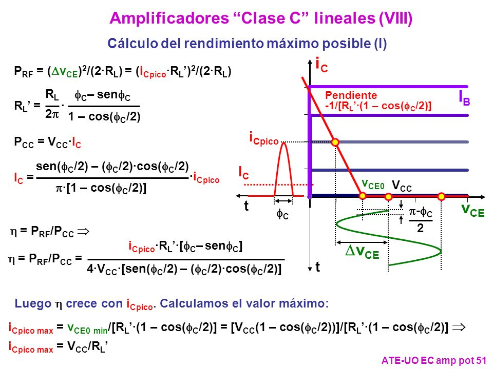 Amplificadores Clase C lineales (VIII)