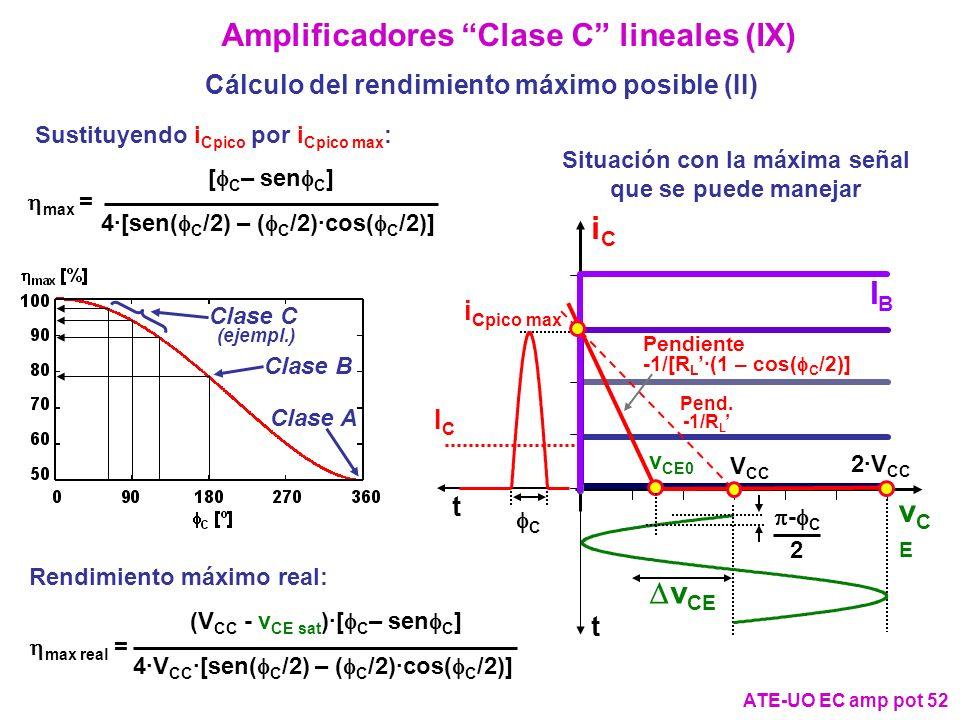 Amplificadores Clase C lineales (IX)