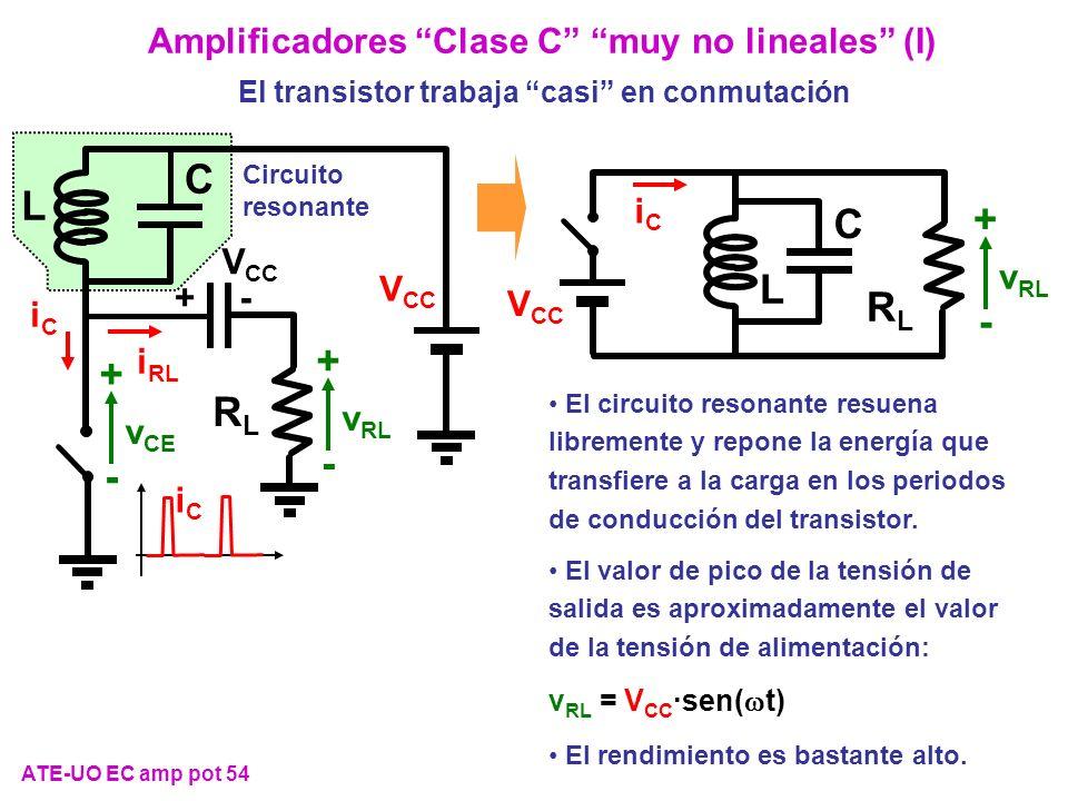 C L + C L RL - + RL - Amplificadores Clase C muy no lineales (I)