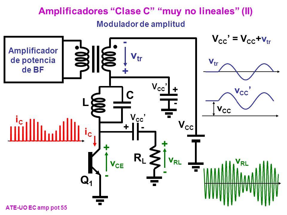 Amplificadores Clase C muy no lineales (II)