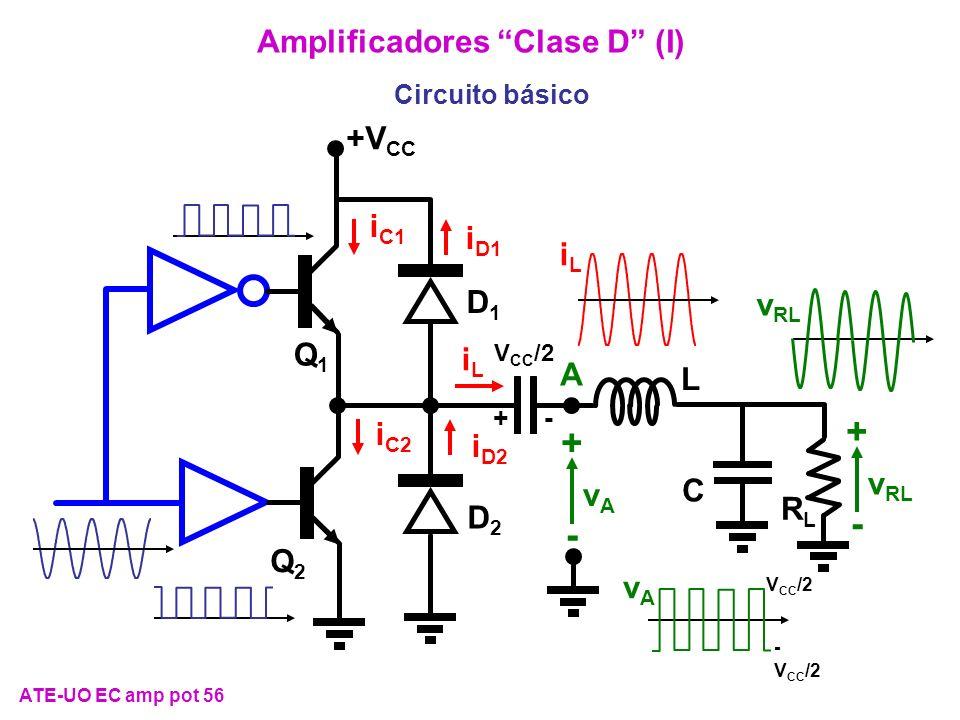 Amplificadores Clase D (I)