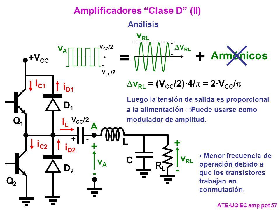 Amplificadores Clase D (II)