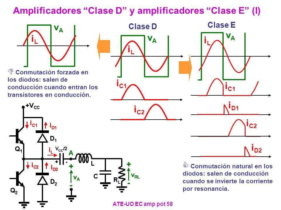 Amplificadores Clase D y amplificadores Clase E (I)